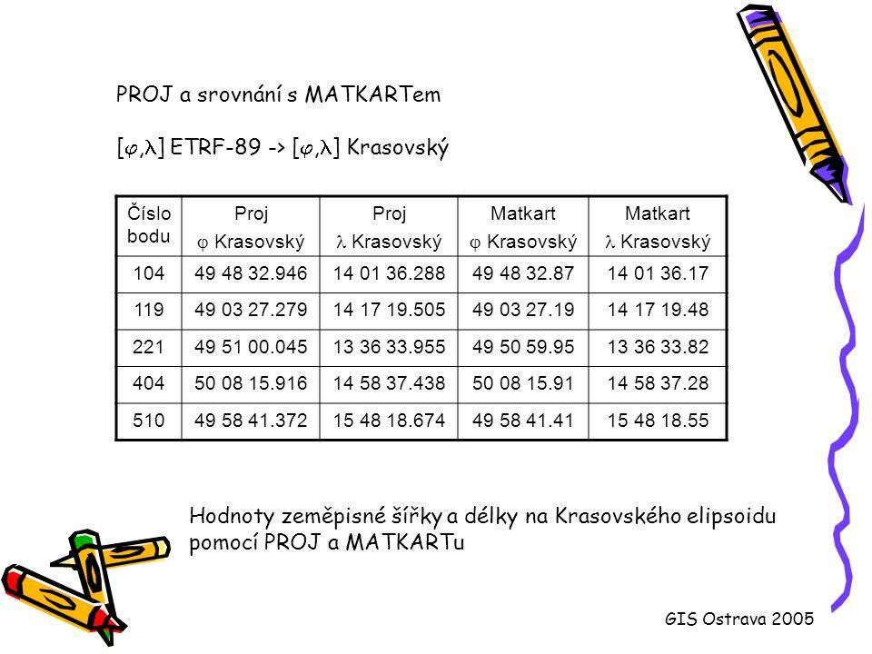 PROJ a srovnání s MATKARTem [j,l] ETRF-89 -> [j,l] Krasovský